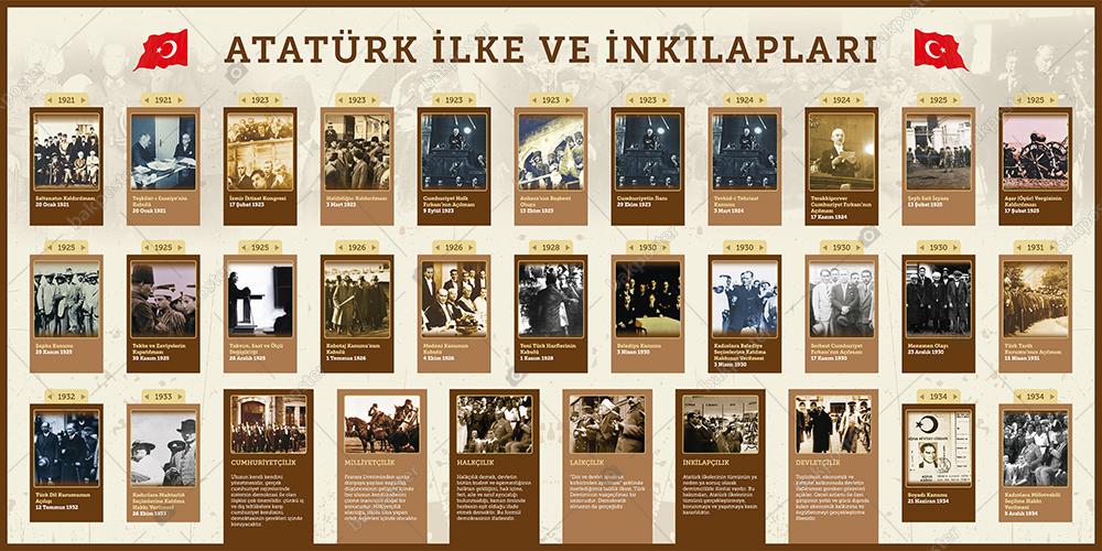 Atatürk İlke ve İnkılapları Tarih İnkilap Tarihi Okul Posteri Duvar Okul Panosu