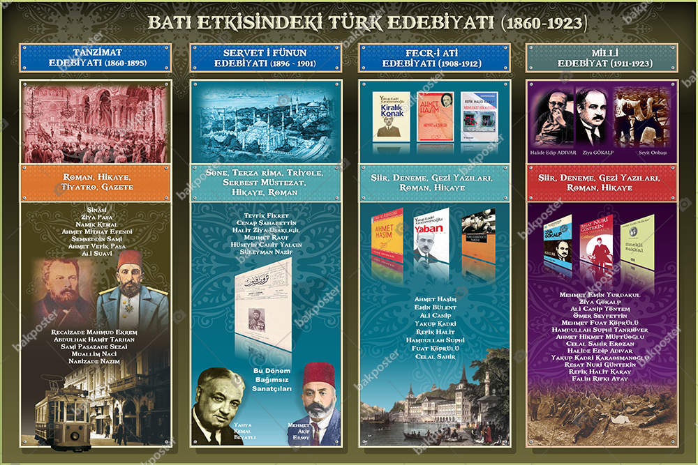 Batı Etkisindeki Türk Edebiyatı Eğitim Okul Posterleri Afiş