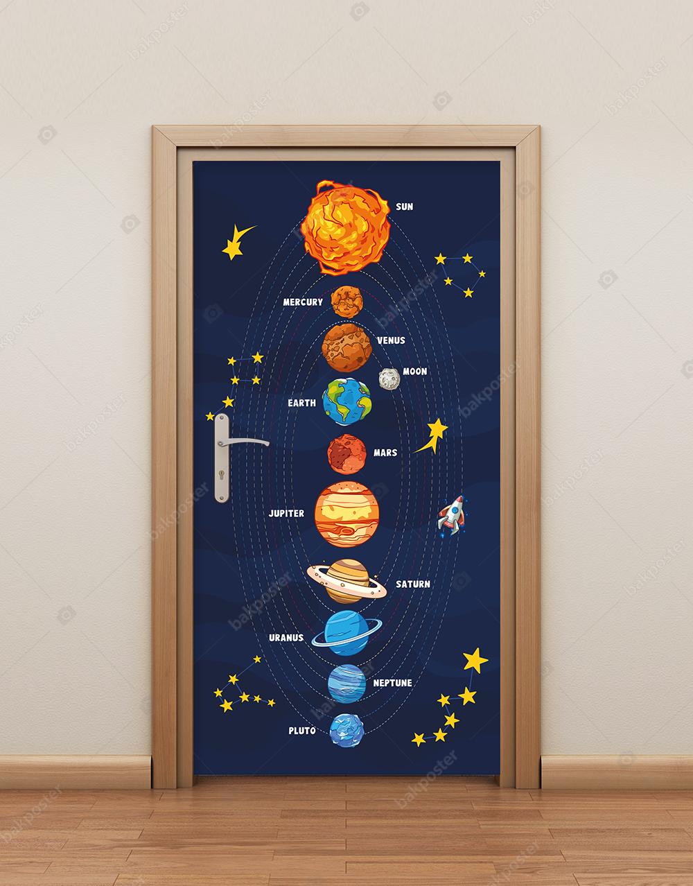 Gezegenler Kapı Giydirme