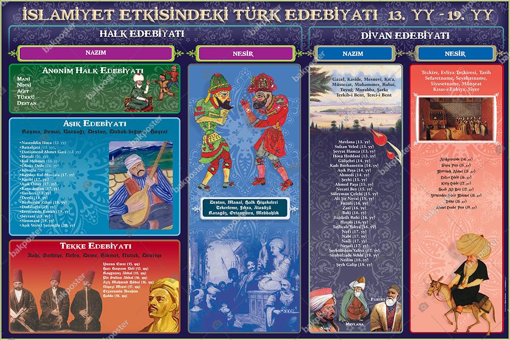 İslamiyet Etkisindeki Türk Edebiyatı Okul Posteri