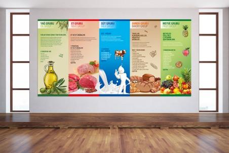 Besin Grupları Yemekhane Okul Posterleri Görsel Tablo Okul Panosu